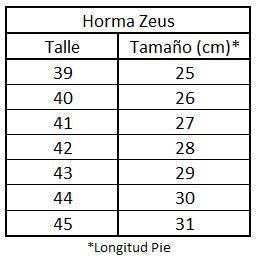 Horma Zeus